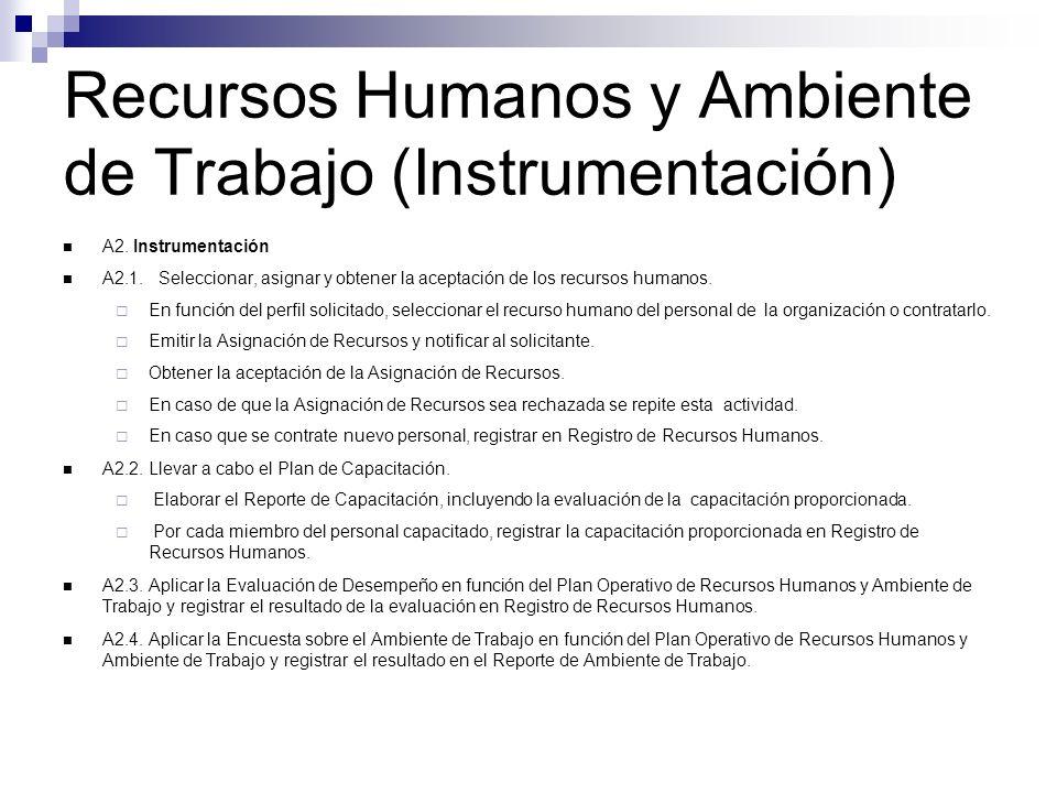 Recursos Humanos y Ambiente de Trabajo (Instrumentación) A2. Instrumentación A2.1. Seleccionar, asignar y obtener la aceptación de los recursos humano