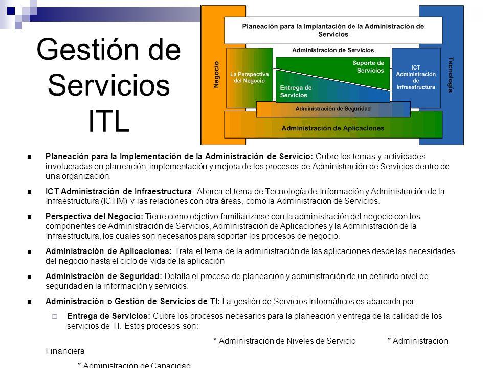 Gestión de Servicios ITL Planeación para la Implementación de la Administración de Servicio: Cubre los temas y actividades involucradas en planeación,