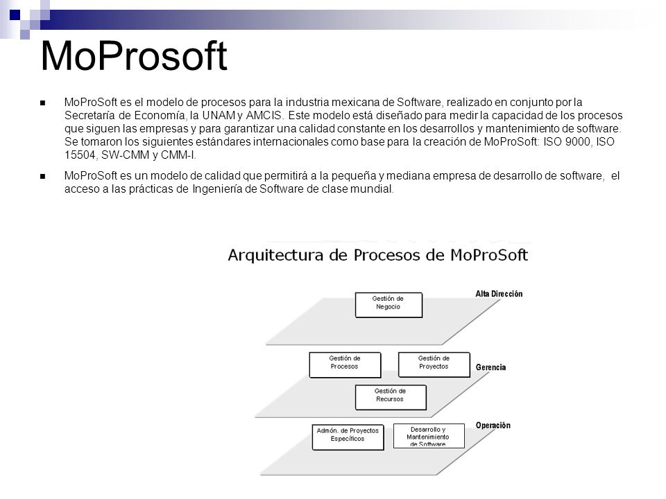 MoProsoft MoProSoft es el modelo de procesos para la industria mexicana de Software, realizado en conjunto por la Secretaría de Economía, la UNAM y AM