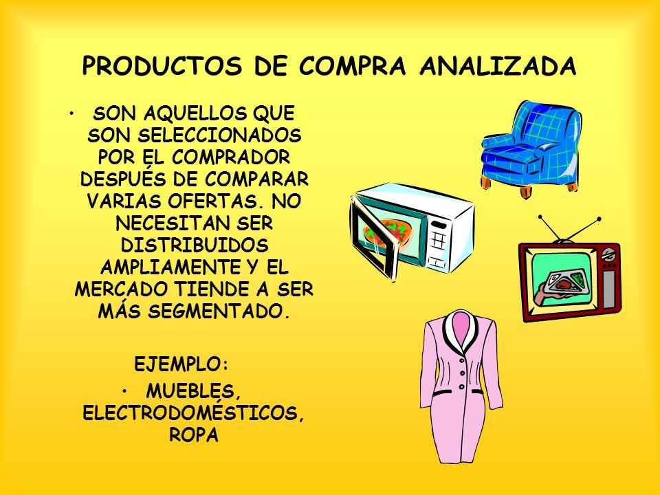 PRODUCTOS DE COMPRA ANALIZADA SON AQUELLOS QUE SON SELECCIONADOS POR EL COMPRADOR DESPUÉS DE COMPARAR VARIAS OFERTAS.