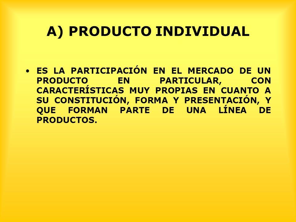 A) PRODUCTO INDIVIDUAL ES LA PARTICIPACIÓN EN EL MERCADO DE UN PRODUCTO EN PARTICULAR, CON CARACTERÍSTICAS MUY PROPIAS EN CUANTO A SU CONSTITUCIÓN, FORMA Y PRESENTACIÓN, Y QUE FORMAN PARTE DE UNA LÍNEA DE PRODUCTOS.