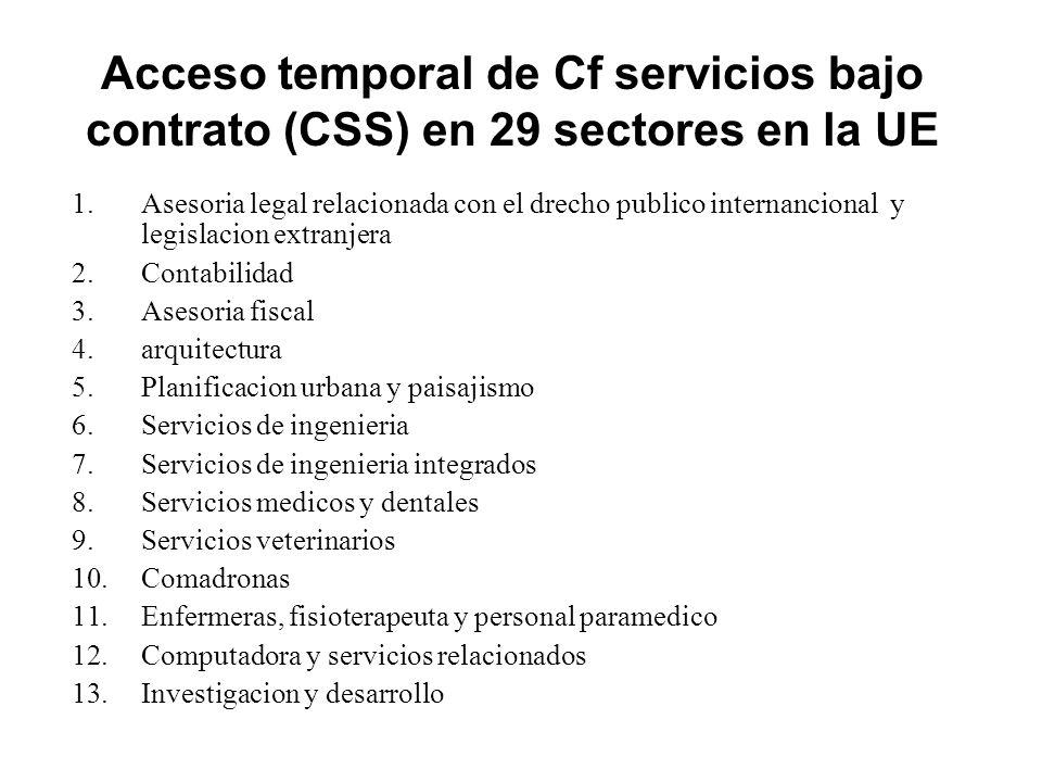 Acceso temporal de Cf servicios bajo contrato (CSS) en 29 sectores en la UE 1.Asesoria legal relacionada con el drecho publico internancional y legisl