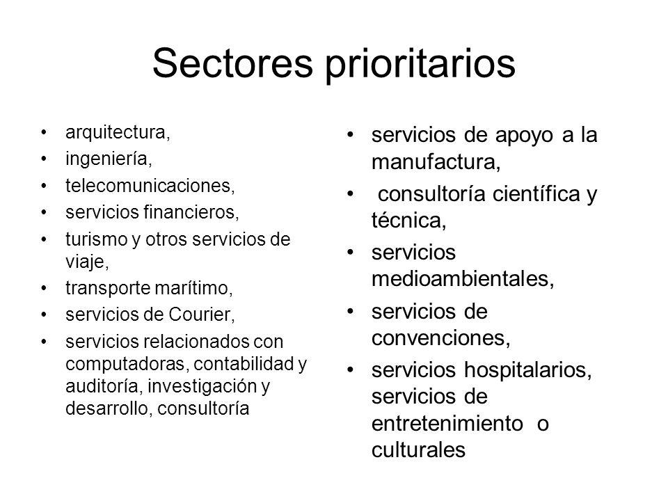 Sectores prioritarios arquitectura, ingeniería, telecomunicaciones, servicios financieros, turismo y otros servicios de viaje, transporte marítimo, se