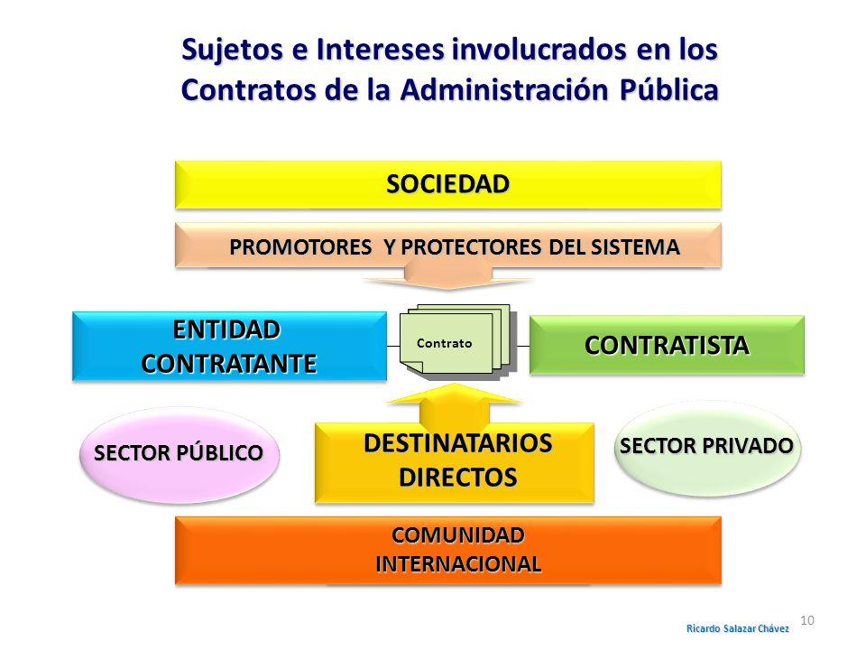 ENTIDADCONTRATANTEENTIDADCONTRATANTE CONTRATISTACONTRATISTA Sujetos e Intereses involucrados en los Contratos de la Administración Pública SOCIEDADSOC