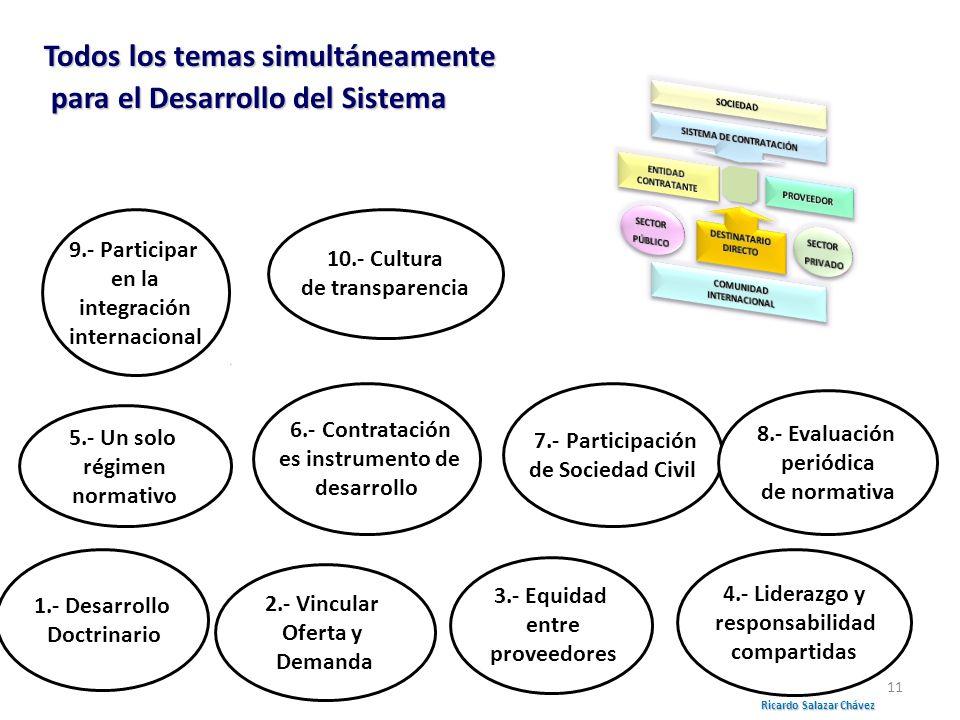 1.- Desarrollo Doctrinario 2.- Vincular Oferta y Demanda 3.- Equidad entre proveedores 5.- Un solo régimen normativo 4.- Liderazgo y responsabilidad c