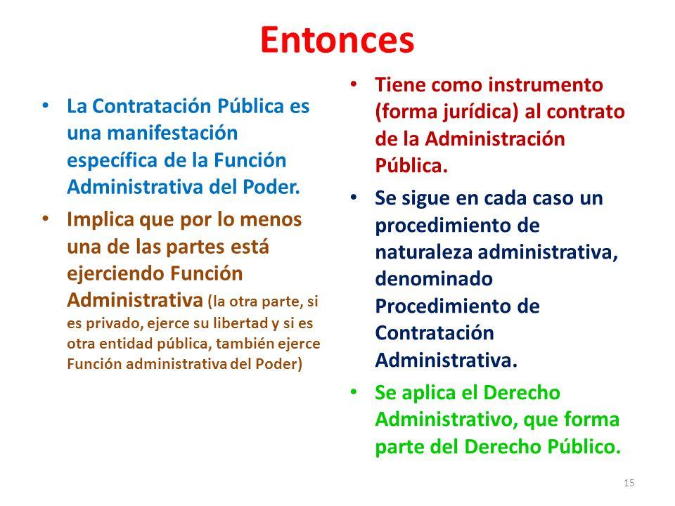 Entonces La Contratación Pública es una manifestación específica de la Función Administrativa del Poder. Implica que por lo menos una de las partes es