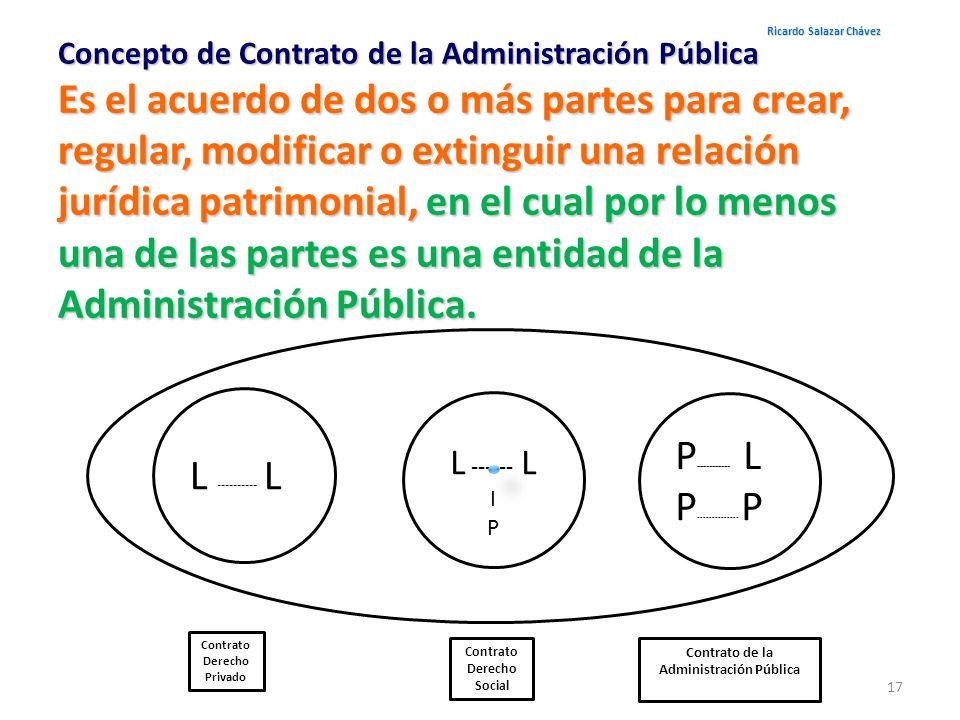 Concepto de Contrato de la Administración Pública Es el acuerdo de dos o más partes para crear, regular, modificar o extinguir una relación jurídica p