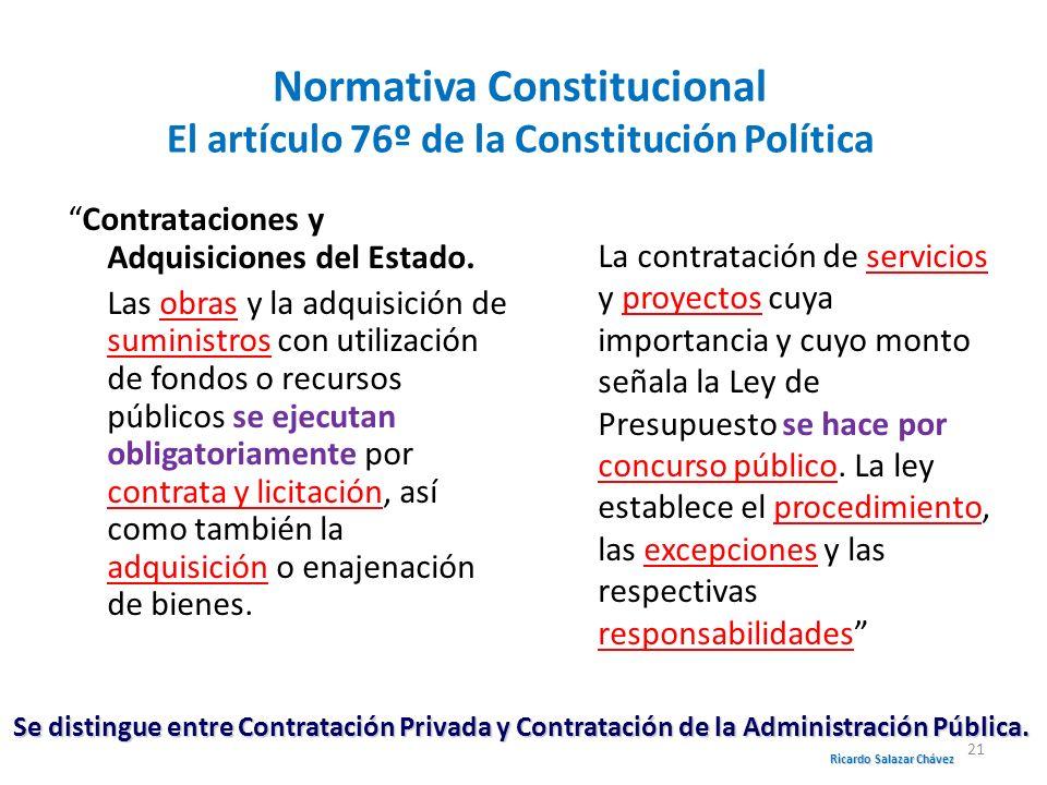 Normativa Constitucional El artículo 76º de la Constitución Política Contrataciones y Adquisiciones del Estado. Las obras y la adquisición de suminist