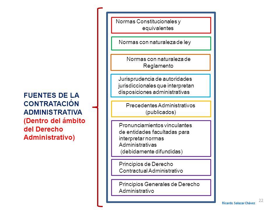 Normas Constitucionales y equivalentes Normas con naturaleza de ley Normas con naturaleza de Reglamento Jurisprudencia de autoridades jurisdiccionales