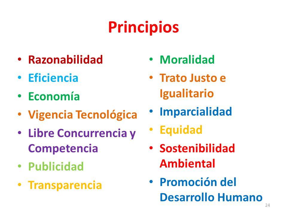Principios Razonabilidad Eficiencia Economía Vigencia Tecnológica Libre Concurrencia y Competencia Publicidad Transparencia Moralidad Trato Justo e Ig