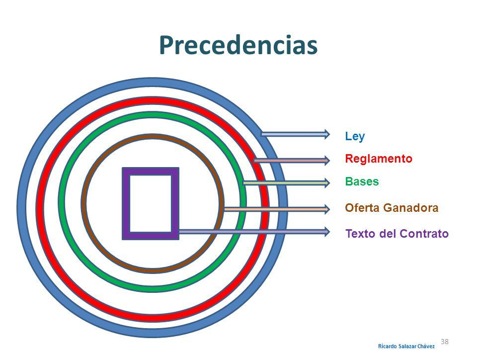 Precedencias Ley Reglamento Bases Oferta Ganadora Texto del Contrato Ricardo Salazar Chávez 38