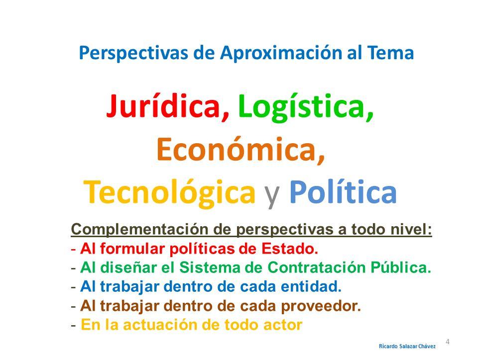 Perspectivas de Aproximación al Tema Jurídica, Logística, Económica, Tecnológica y Política Complementación de perspectivas a todo nivel: - Al formula