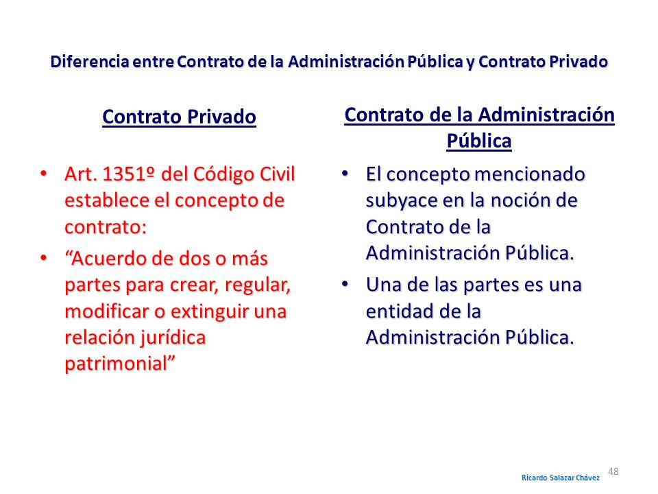 Diferencia entre Contrato de la Administración Pública y Contrato Privado Contrato Privado Art. 1351º del Código Civil establece el concepto de contra