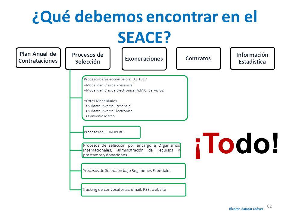 ¿Qué debemos encontrar en el SEACE? Plan Anual de Contrataciones Procesos de Selección Procesos de Selección bajo el D.L.1017 Modalidad Clásica Presen