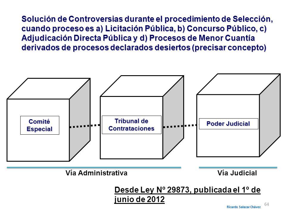 Solución de Controversias durante el procedimiento de Selección, cuando proceso es a) Licitación Pública, b) Concurso Público, c) Adjudicación Directa