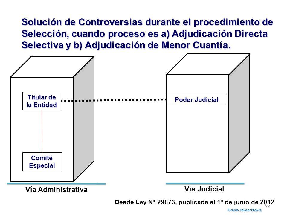 Solución de Controversias durante el procedimiento de Selección, cuando proceso es a) Adjudicación Directa Selectiva y b) Adjudicación de Menor Cuantí
