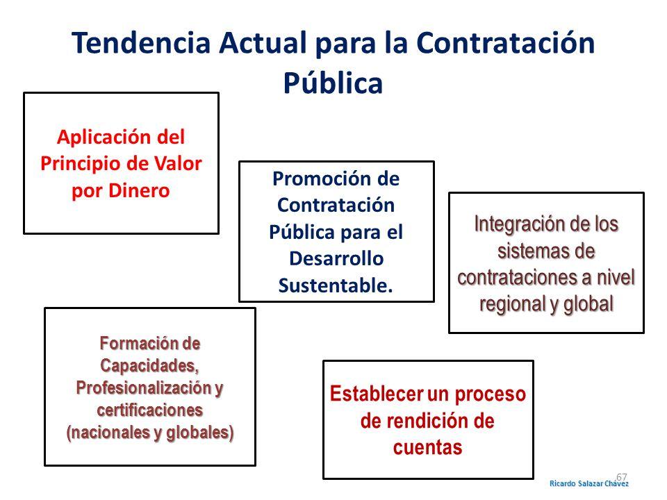 Tendencia Actual para la Contratación Pública Integración de los sistemas de contrataciones a nivel regional y global Formación de Capacidades, Profes