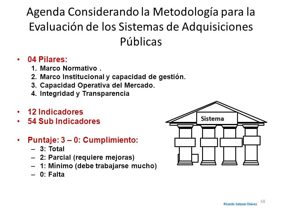 Agenda Considerando la Metodología para la Evaluación de los Sistemas de Adquisiciones Públicas 04 Pilares: 1.Marco Normativo. 2.Marco Institucional y