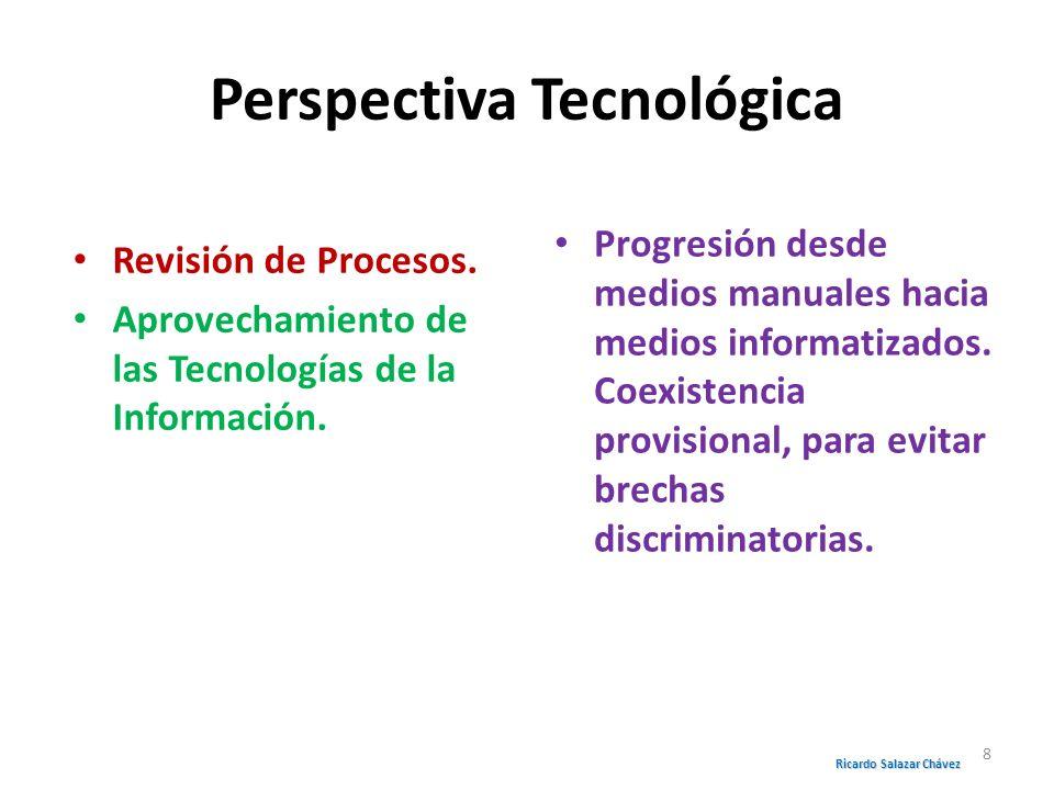 Perspectiva Tecnológica Revisión de Procesos. Aprovechamiento de las Tecnologías de la Información. Progresión desde medios manuales hacia medios info