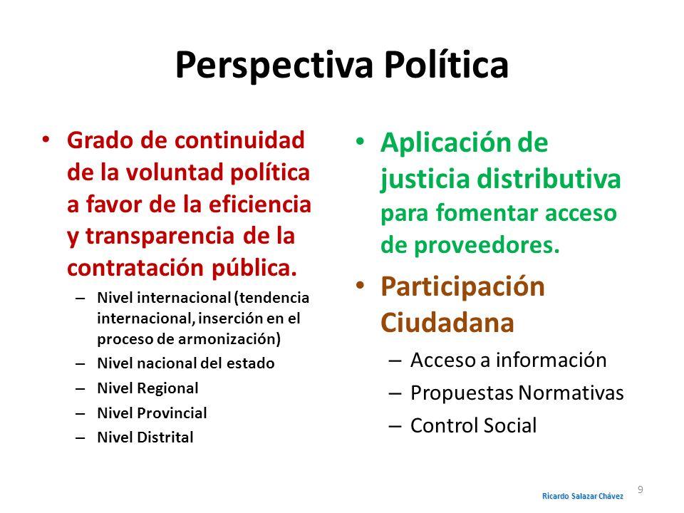 Perspectiva Política Grado de continuidad de la voluntad política a favor de la eficiencia y transparencia de la contratación pública. – Nivel interna