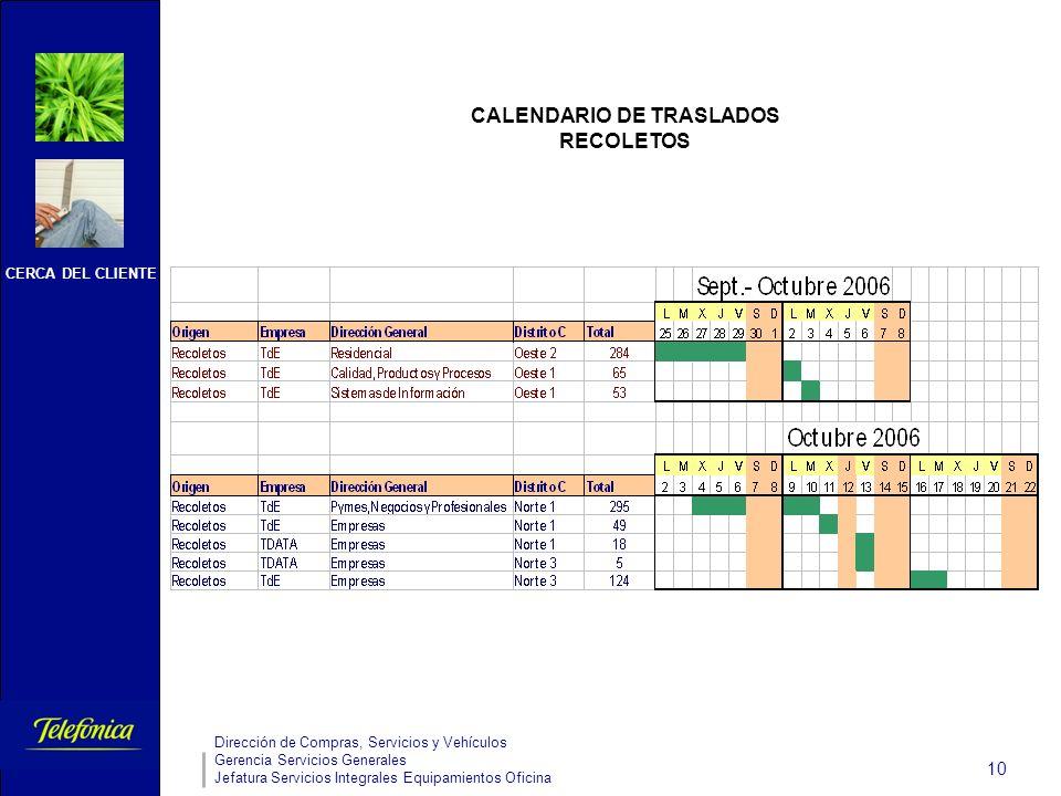 CERCA DEL CLIENTE Dirección de Compras, Servicios y Vehículos Gerencia Servicios Generales Jefatura Servicios Integrales Equipamientos Oficina 10 CALENDARIO DE TRASLADOS RECOLETOS