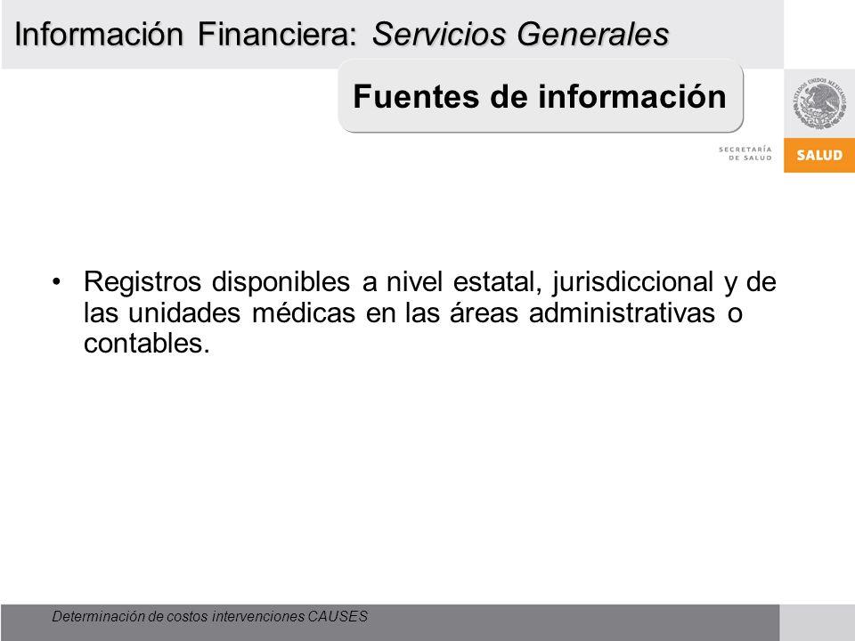 Determinación de costos intervenciones CAUSES Fuentes de información Registros disponibles a nivel estatal, jurisdiccional y de las unidades médicas e