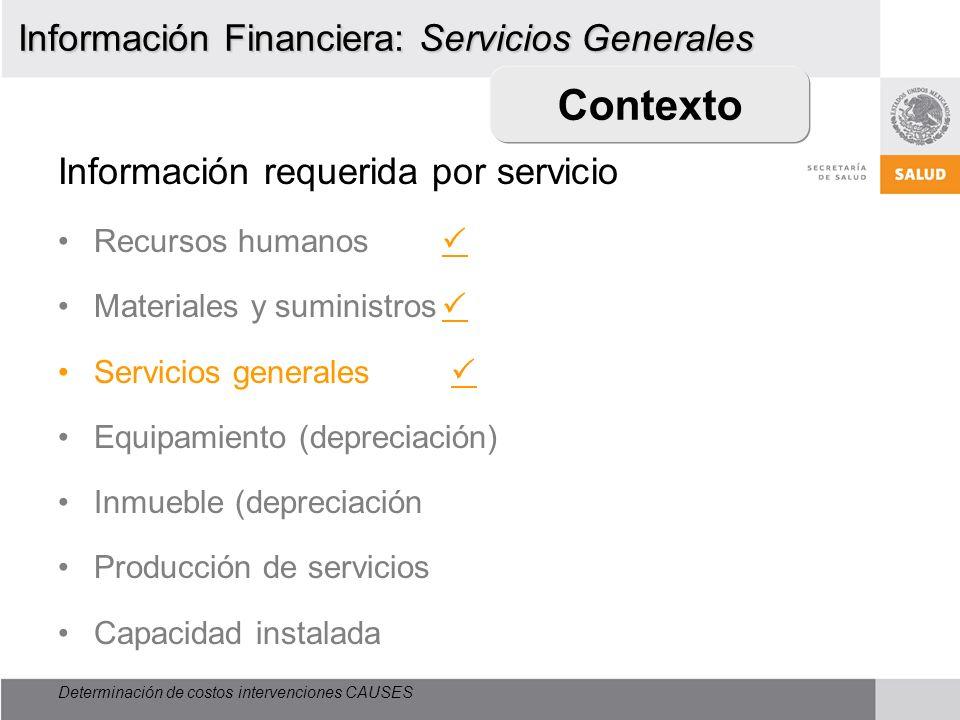 Determinación de costos intervenciones CAUSES Contexto Información requerida por servicio Recursos humanos Materiales y suministros Servicios generale