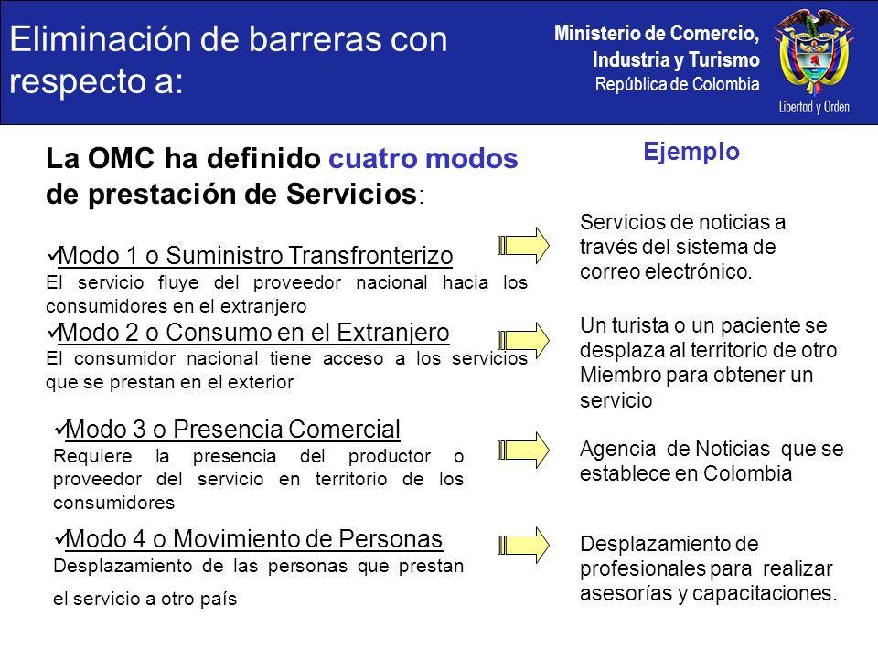Ministerio de Comercio, Industria y Turismo República de Colombia La OMC ha definido cuatro modos de prestación de Servicios : Modo 1 o Suministro Transfronterizo El servicio fluye del proveedor nacional hacia los consumidores en el extranjero Modo 2 o Consumo en el Extranjero El consumidor nacional tiene acceso a los servicios que se prestan en el exterior Modo 3 o Presencia Comercial Requiere la presencia del productor o proveedor del servicio en territorio de los consumidores Ejemplo Eliminación de barreras con respecto a: Servicios de noticias a través del sistema de correo electrónico.