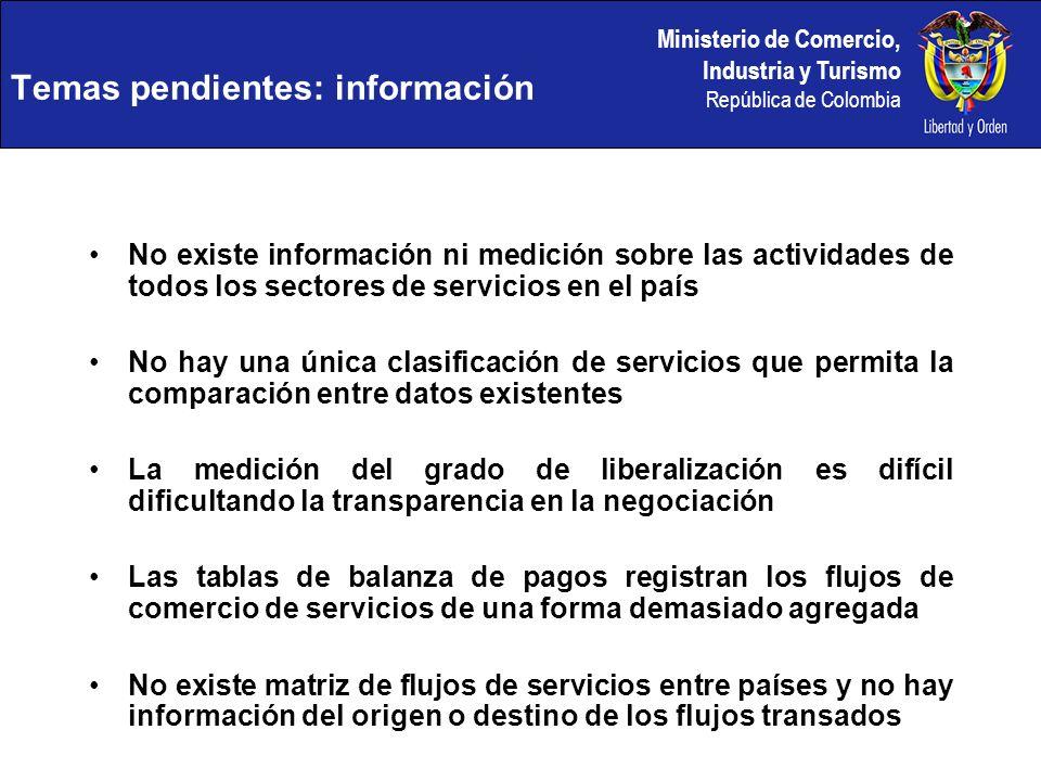 Ministerio de Comercio, Industria y Turismo República de Colombia Temas pendientes: información No existe información ni medición sobre las actividade