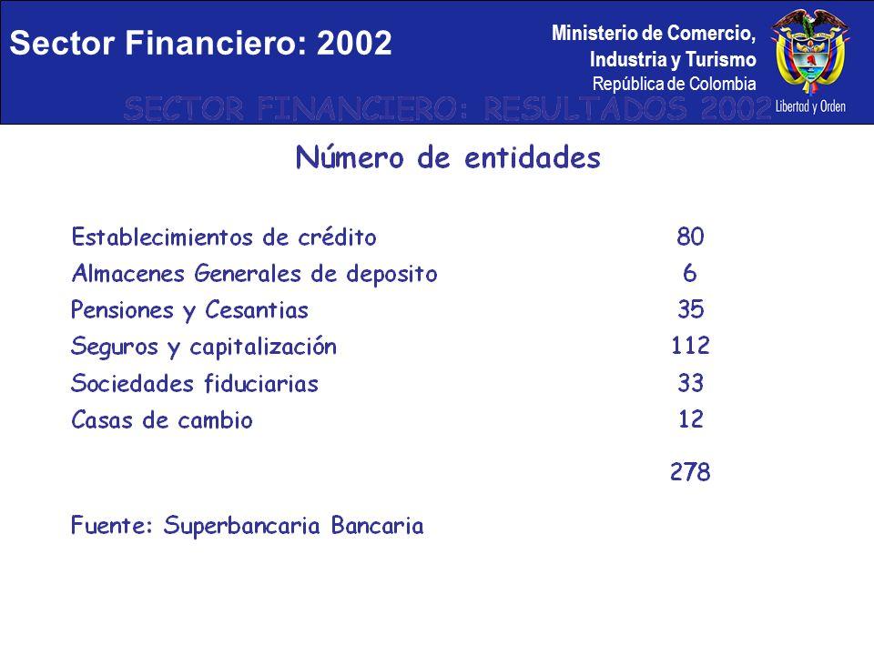 Ministerio de Comercio, Industria y Turismo República de Colombia Sector Financiero: 2002