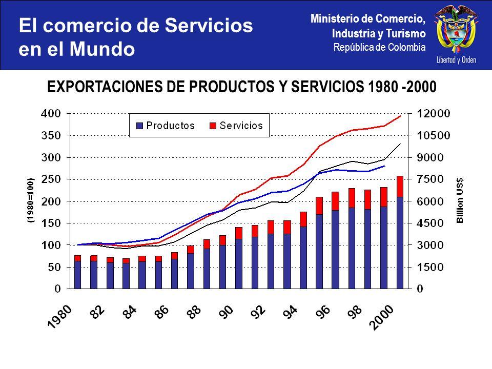 Ministerio de Comercio, Industria y Turismo República de Colombia EXPORTACIONES DE PRODUCTOS Y SERVICIOS 1980 -2000 El comercio de Servicios en el Mundo