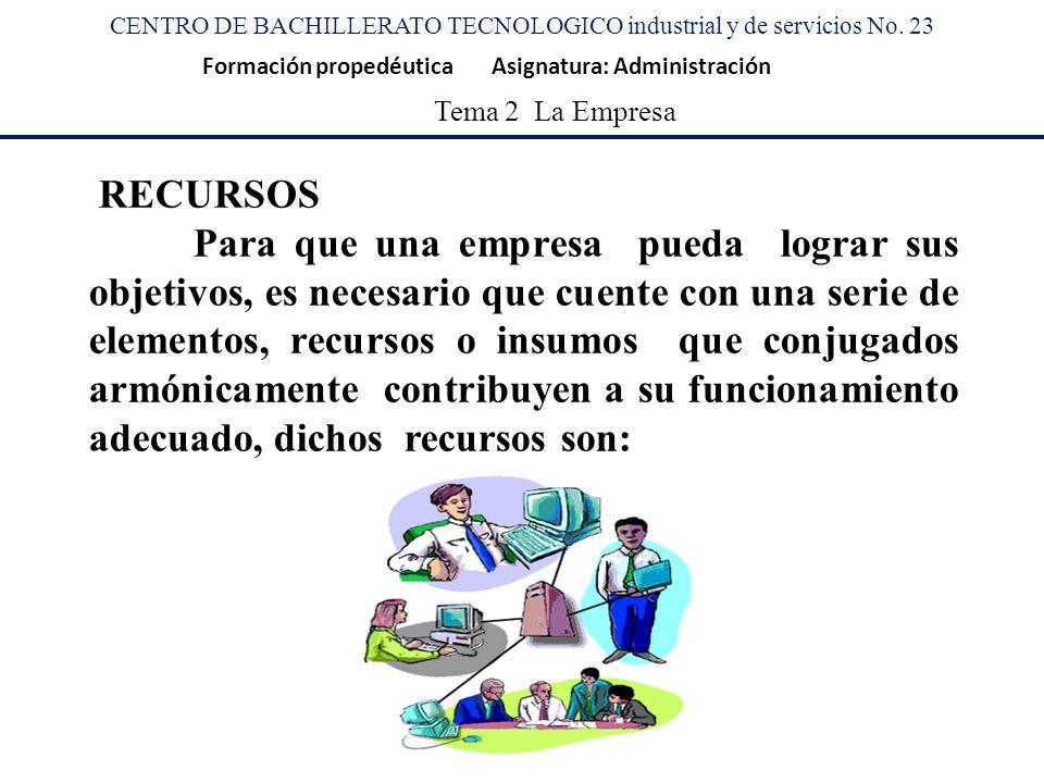 CENTRO DE BACHILLERATO TECNOLOGICO industrial y de servicios No.