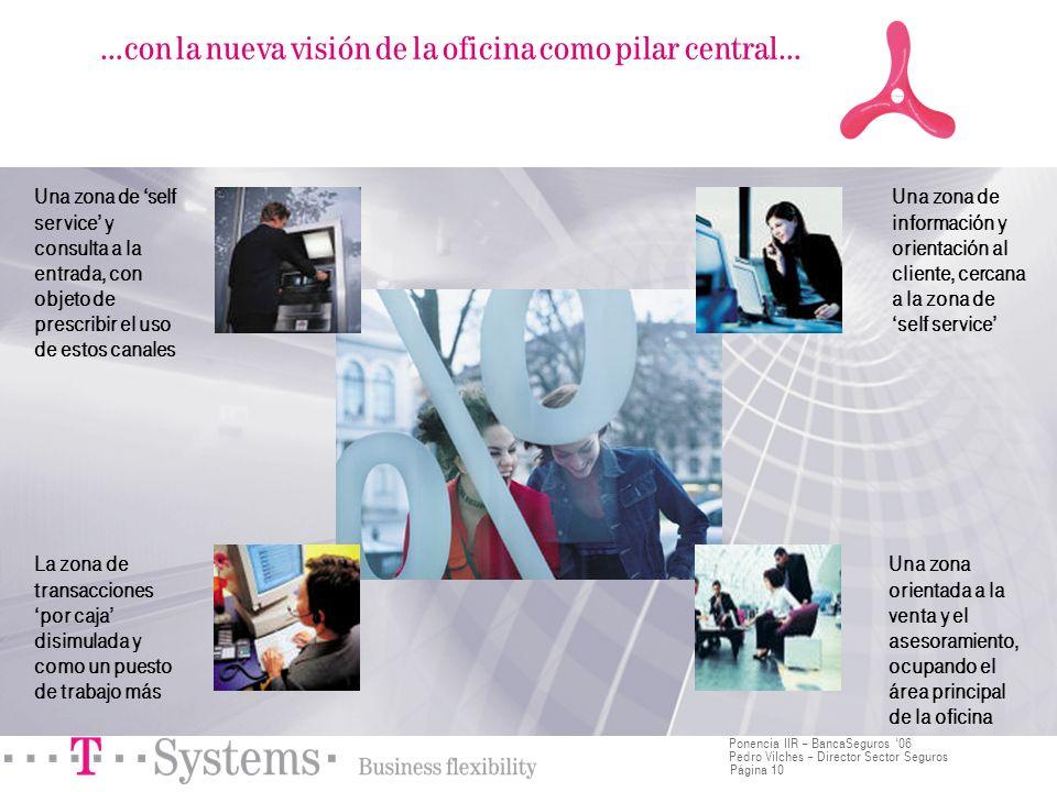 Página 10 Ponencia IIR – BancaSeguros 06 Pedro Vilches – Director Sector Seguros …con la nueva visión de la oficina como pilar central… Una zona de se
