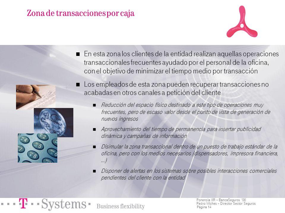 Página 14 Ponencia IIR – BancaSeguros 06 Pedro Vilches – Director Sector Seguros En esta zona los clientes de la entidad realizan aquellas operaciones