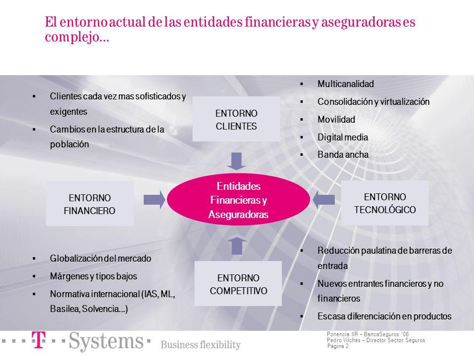 Página 2 Ponencia IIR – BancaSeguros 06 Pedro Vilches – Director Sector Seguros Clientes cada vez mas sofisticados y exigentes Cambios en la estructur