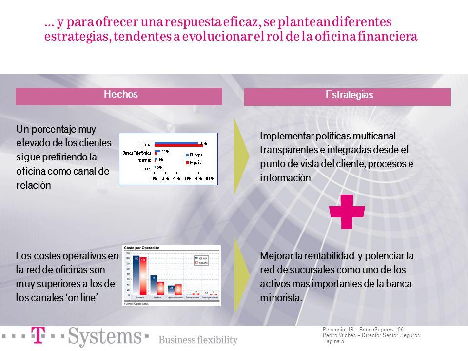 Página 5 Ponencia IIR – BancaSeguros 06 Pedro Vilches – Director Sector Seguros … y para ofrecer una respuesta eficaz, se plantean diferentes estrateg