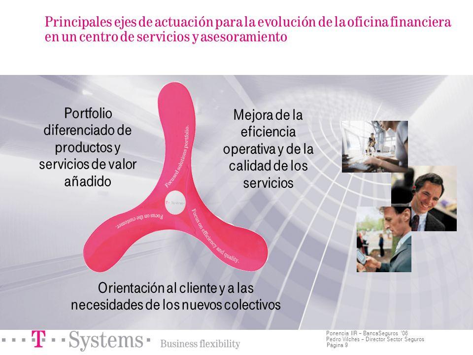 Página 9 Ponencia IIR – BancaSeguros 06 Pedro Vilches – Director Sector Seguros Principales ejes de actuación para la evolución de la oficina financie