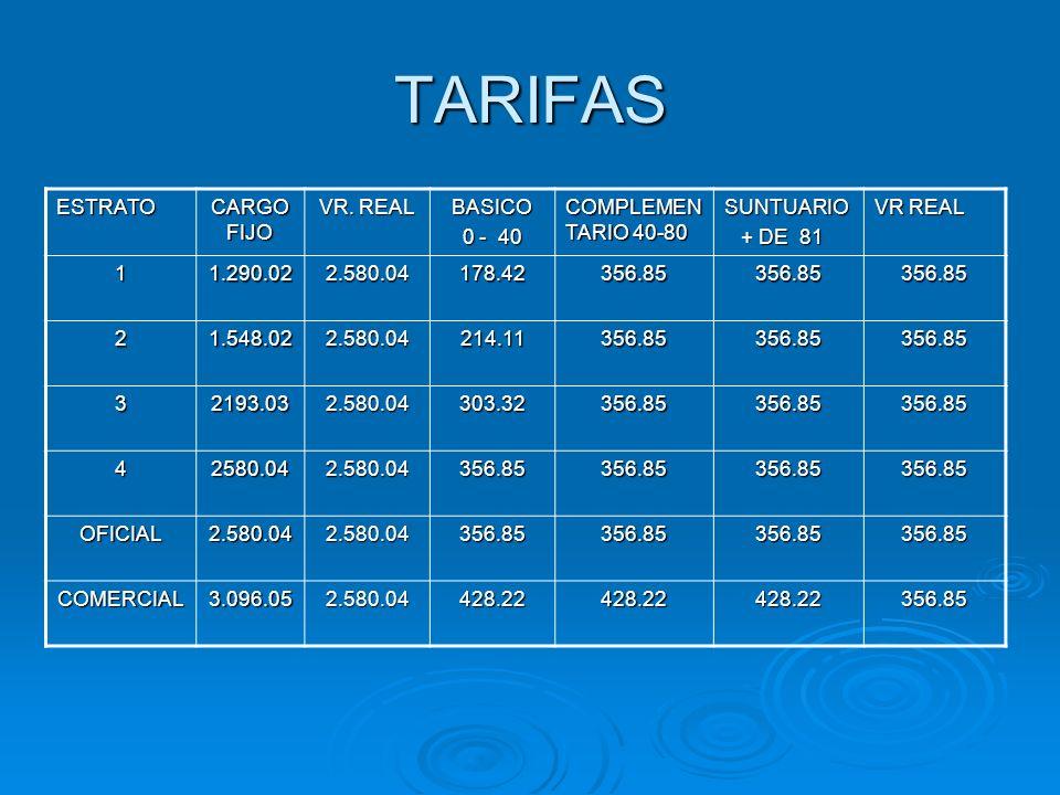 TARIFAS ESTRATO CARGO FIJO VR. REAL BASICO 0 - 40 COMPLEMEN TARIO 40-80 SUNTUARIO + DE 81 + DE 81 VR REAL 11.290.022.580.04178.42356.85356.85356.85 21