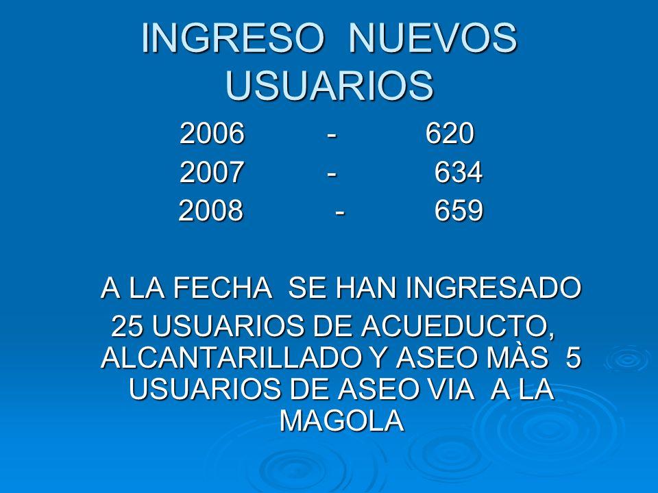 INGRESO NUEVOS USUARIOS 2006 - 620 2006 - 620 2007 -634 2007 -634 2008 - 659 2008 - 659 A LA FECHA SE HAN INGRESADO A LA FECHA SE HAN INGRESADO 25 USU