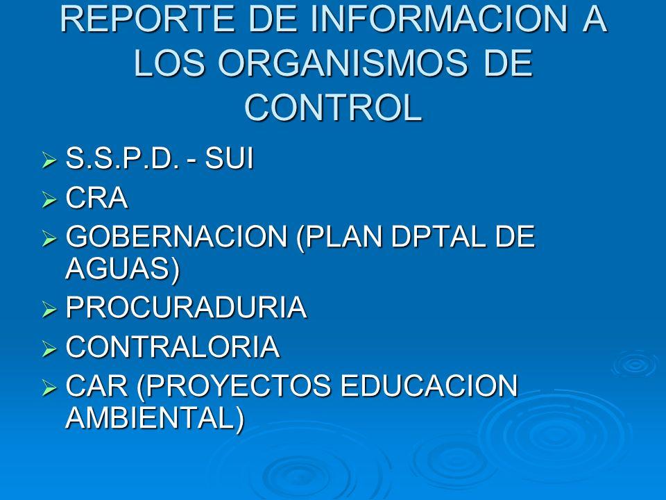 REPORTE DE INFORMACION A LOS ORGANISMOS DE CONTROL S.S.P.D. - SUI S.S.P.D. - SUI CRA CRA GOBERNACION (PLAN DPTAL DE AGUAS) GOBERNACION (PLAN DPTAL DE