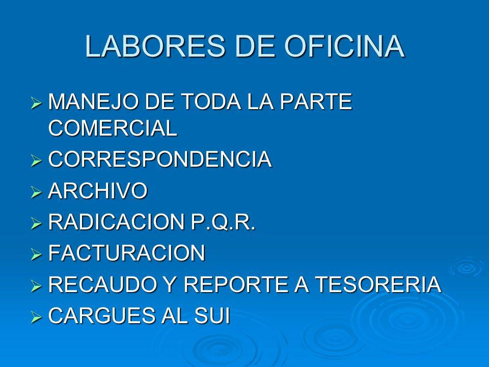 LABORES DE OFICINA MANEJO DE TODA LA PARTE COMERCIAL MANEJO DE TODA LA PARTE COMERCIAL CORRESPONDENCIA CORRESPONDENCIA ARCHIVO ARCHIVO RADICACION P.Q.