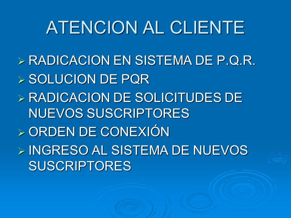 ATENCION AL CLIENTE RADICACION EN SISTEMA DE P.Q.R. RADICACION EN SISTEMA DE P.Q.R. SOLUCION DE PQR SOLUCION DE PQR RADICACION DE SOLICITUDES DE NUEVO