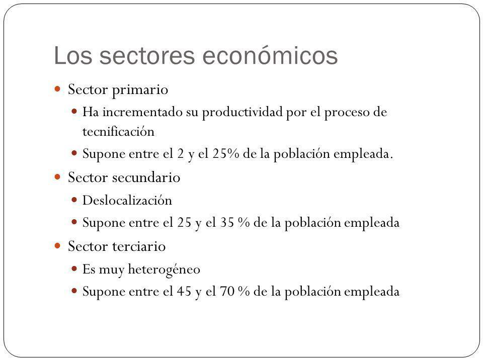 Los sectores económicos Sector primario Ha incrementado su productividad por el proceso de tecnificación Supone entre el 2 y el 25% de la población em
