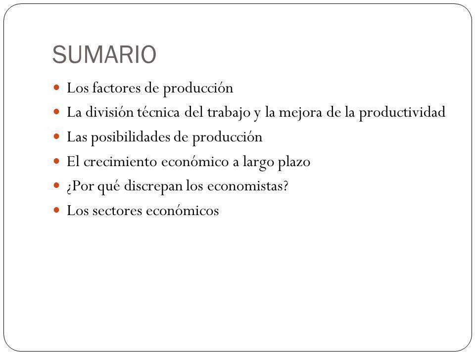 SUMARIO Los factores de producción La división técnica del trabajo y la mejora de la productividad Las posibilidades de producción El crecimiento econ