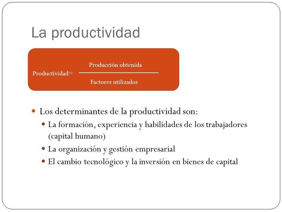 La productividad Los determinantes de la productividad son: La formación, experiencia y habilidades de los trabajadores (capital humano) La organizaci