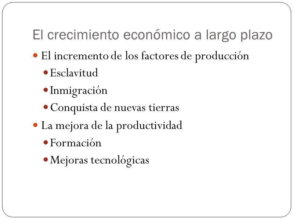 El crecimiento económico a largo plazo El incremento de los factores de producción Esclavitud Inmigración Conquista de nuevas tierras La mejora de la