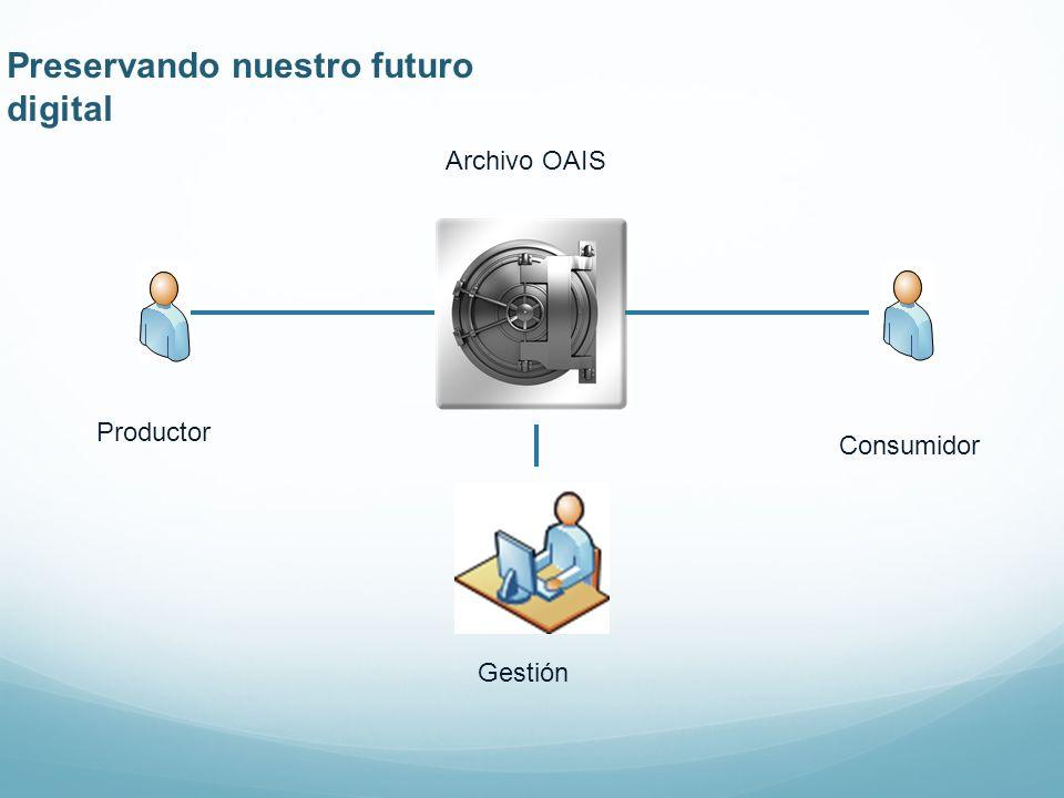 Productor Consumidor Gestión Archivo OAIS Preservando nuestro futuro digital