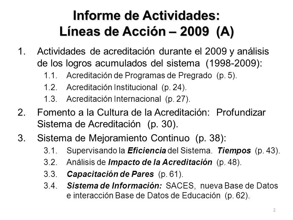 2 Informe de Actividades: Líneas de Acción – 2009 (A) 1.Actividades de acreditación durante el 2009 y análisis de los logros acumulados del sistema (1998-2009): 1.1.Acreditación de Programas de Pregrado (p.