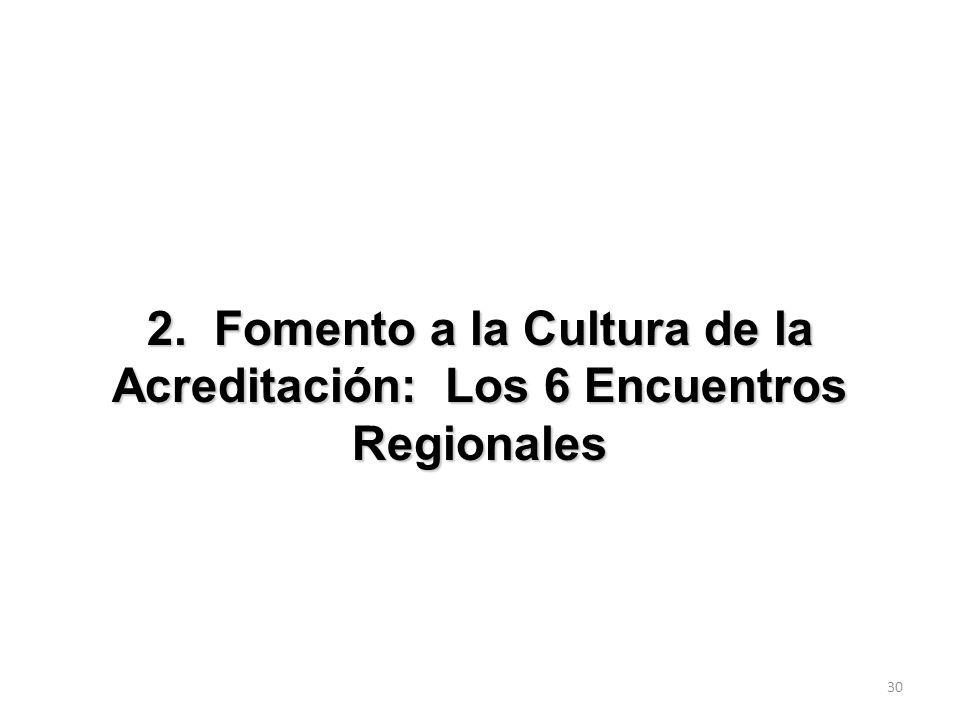 29 Surgen experiencias piloto de Acreditación Internacional Proyecto piloto de acreditación internacional (Regional) de Programas de Pregrado: Medicin