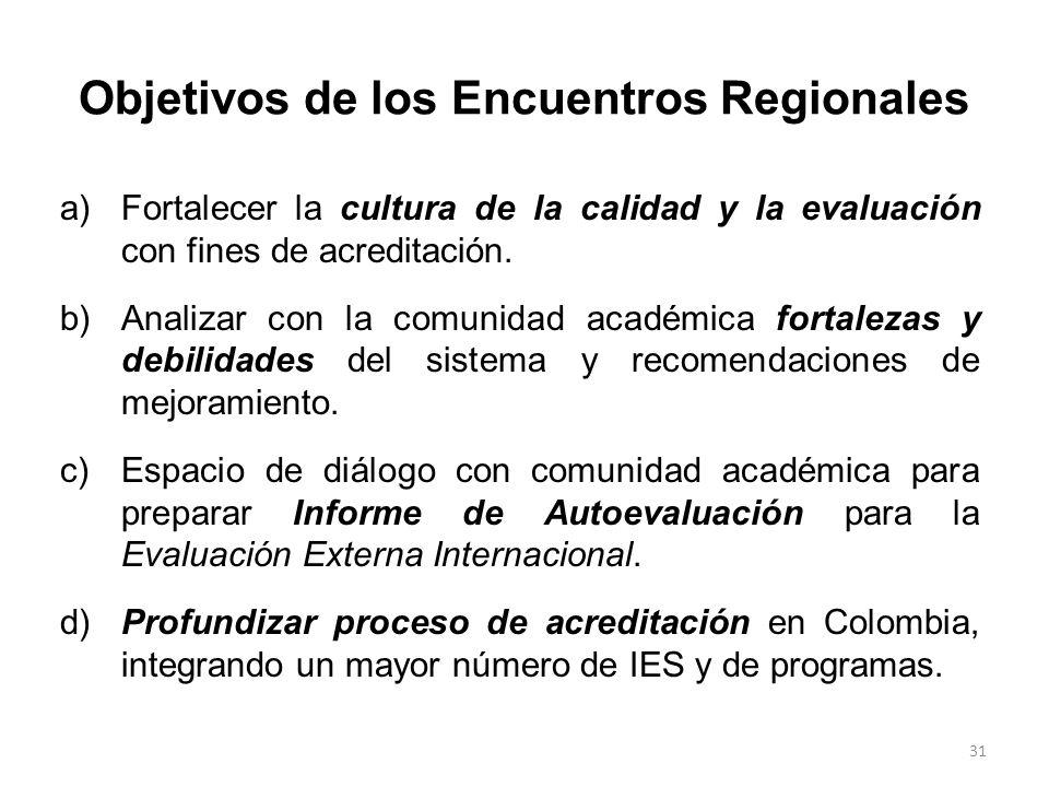 30 2. Fomento a la Cultura de la Acreditación: Los 6 Encuentros Regionales